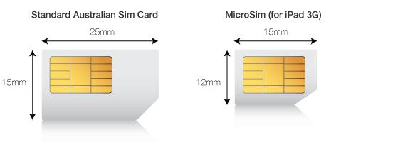 misc_microSIM 2